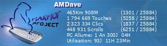 Marmot Project stats for AMDave